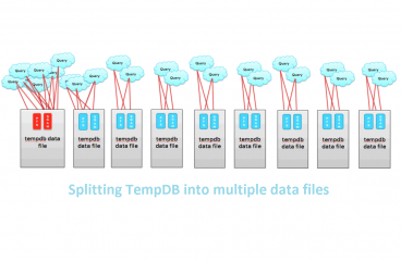 SQL Splitting TempDB into multiple data files